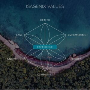 New Isagenix Logo